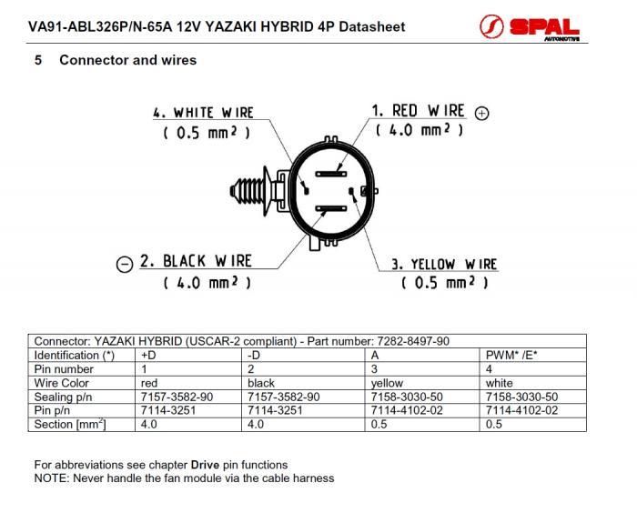 Spal Kühlerventilator 3150m³ saugend Brushless  D399-D385 T=81 / VA91-ABL326P/R/A/N-65A
